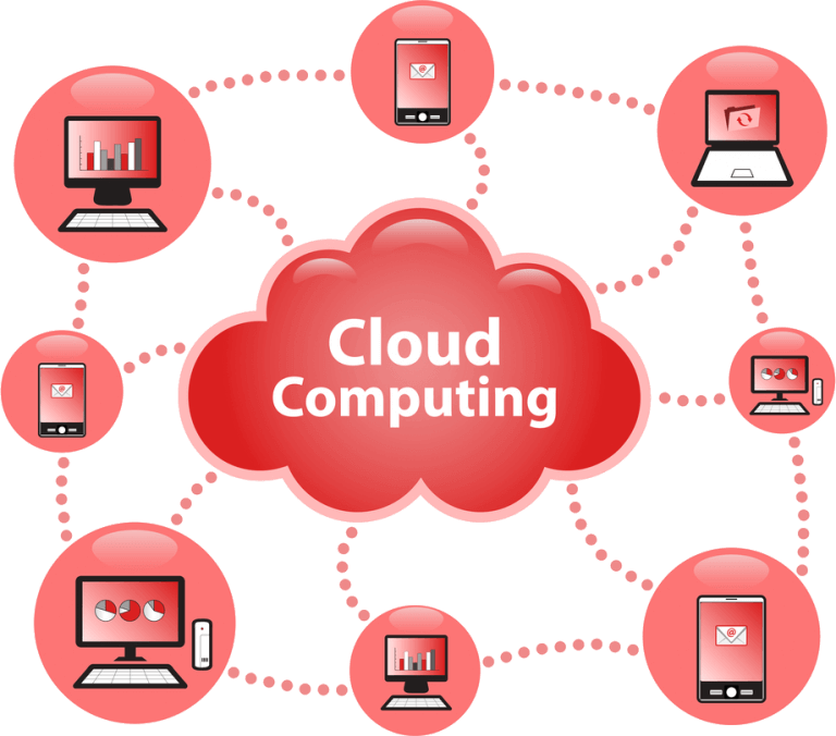 cloud computing a vyuzitie cloudu