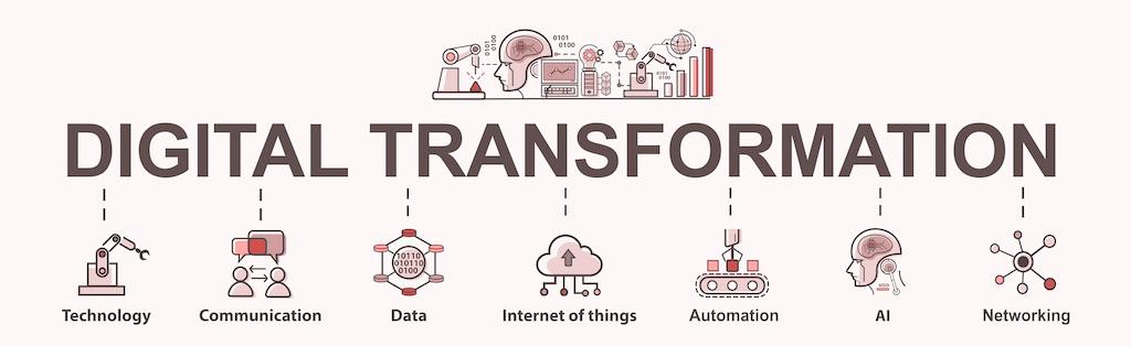 trendy digitálnej transformácie